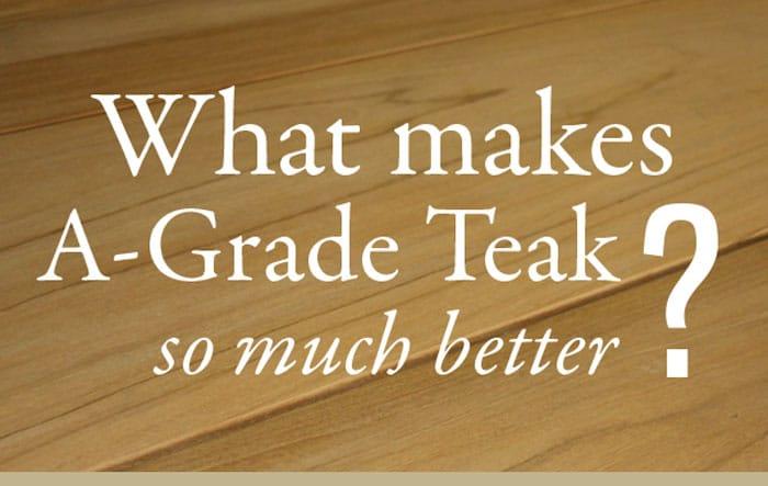 A-Grade teak Blog